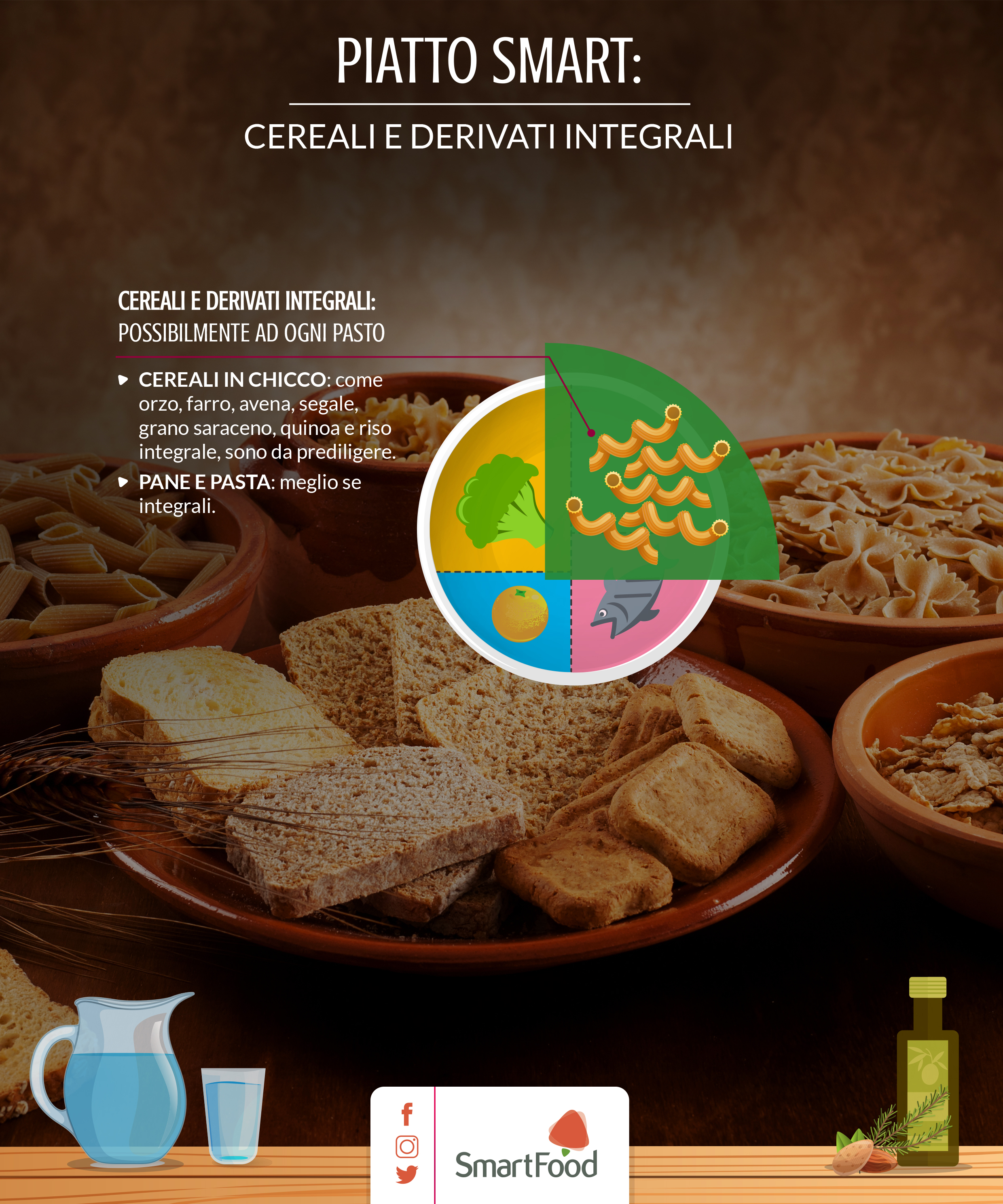 Cereali integrali piatto sano smart